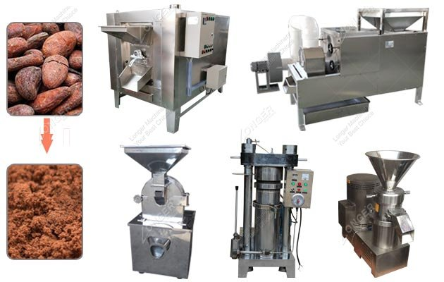 Industrial Cocoa Powder Making Machine|Manufacturing Machinery India